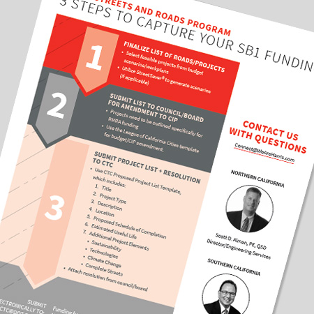 Three Steps to Capture SB1 Funding for the Local Streets and Roads Program