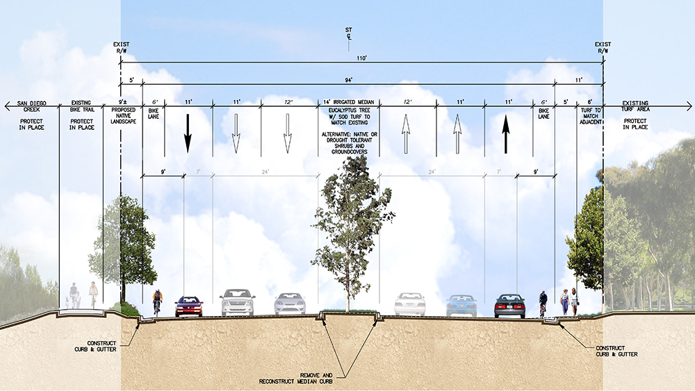 University Drive Widening Improvements