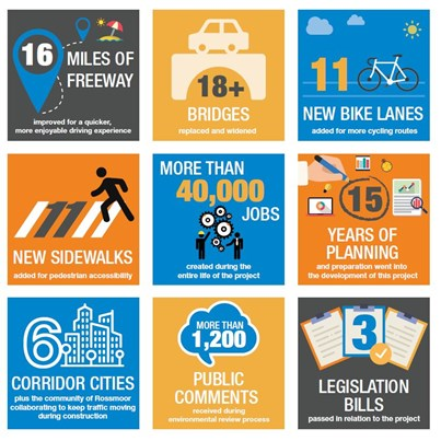 I-405 Improvement Infographic